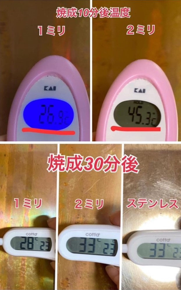 銅板の滞熱実験